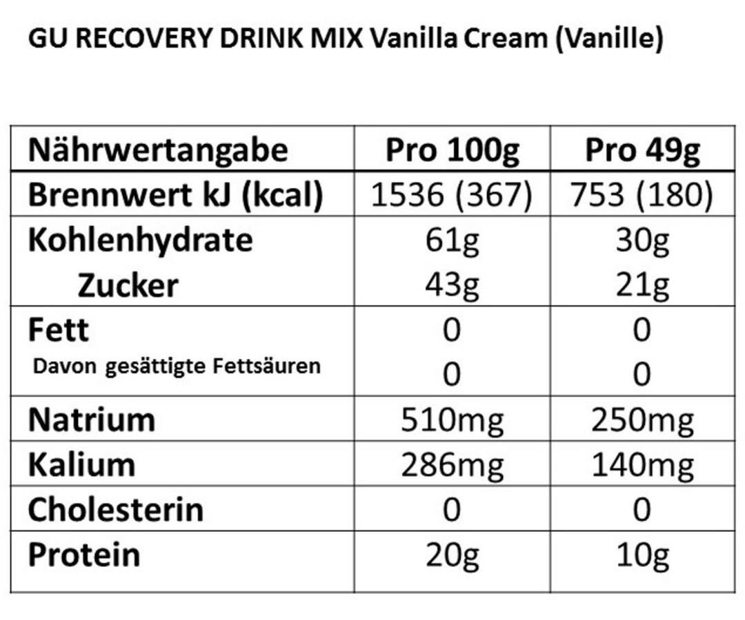 Gu Energy Drink Mix